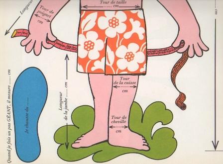Mesures bas du corps